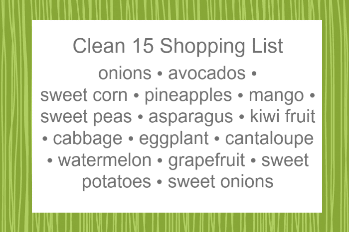 Printable Clean 15 Shopping List