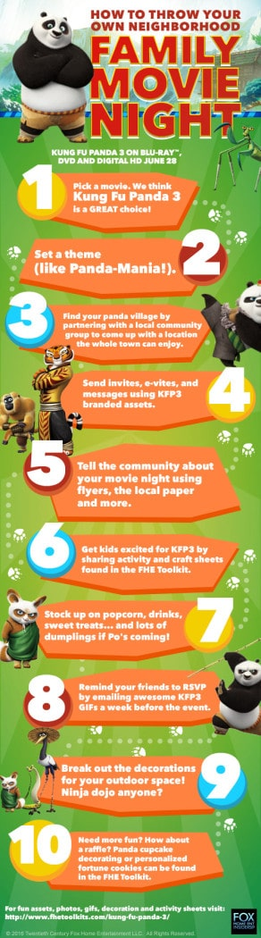 KFP3 Infographic